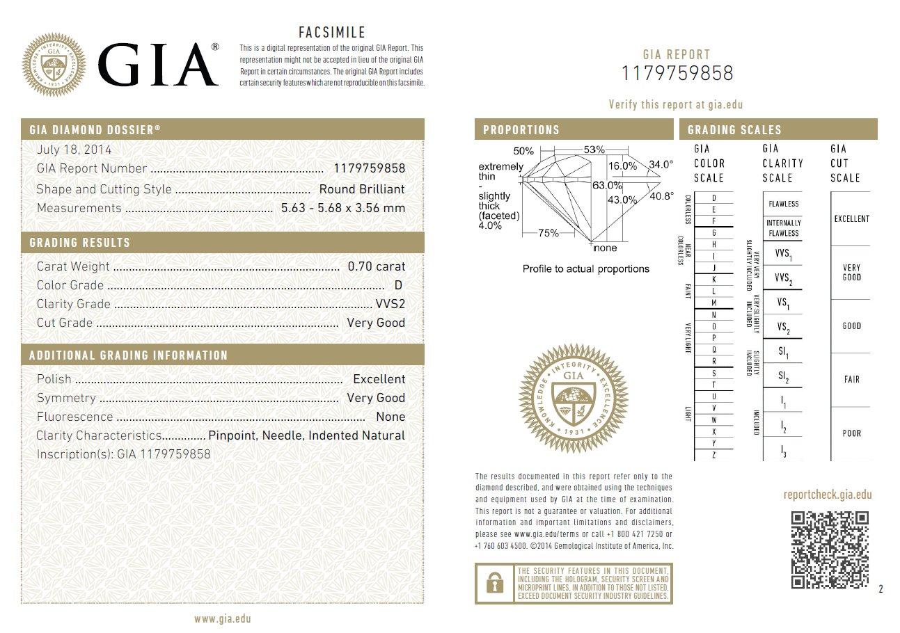 certificado-visual-diamante-interpretado